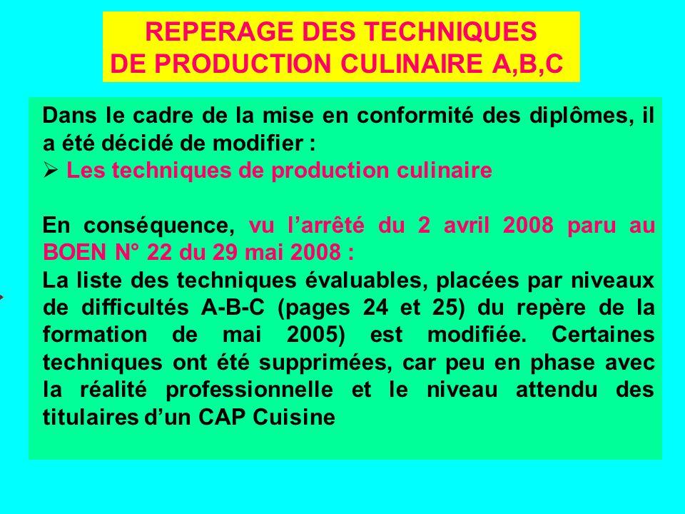 REPERAGE DES TECHNIQUES DE PRODUCTION CULINAIRE A,B,C