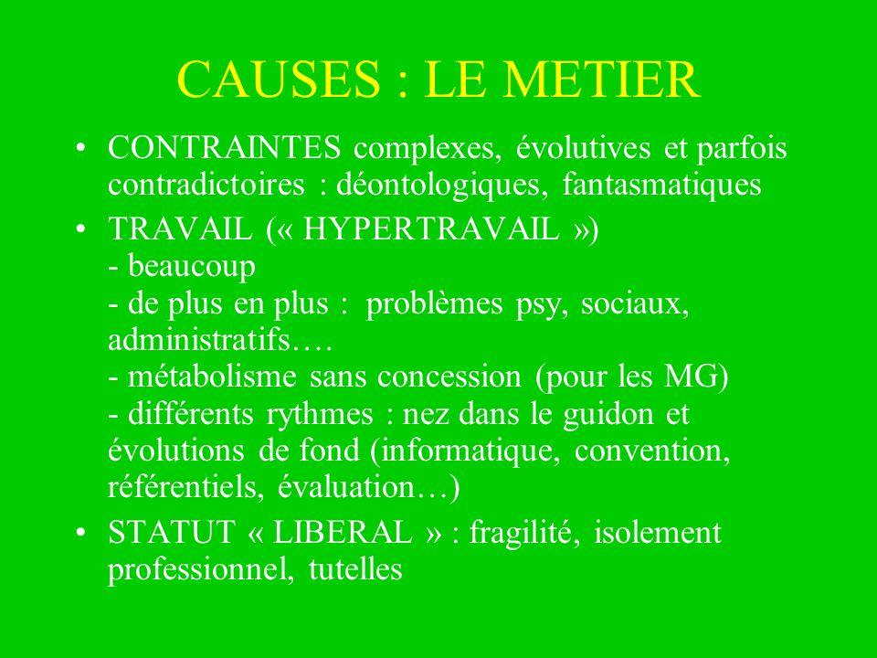 CAUSES : LE METIER CONTRAINTES complexes, évolutives et parfois contradictoires : déontologiques, fantasmatiques.