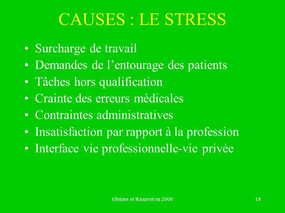 CAUSES : LE STRESS Surcharge de travail