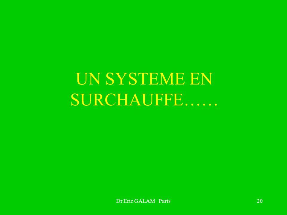 UN SYSTEME EN SURCHAUFFE……