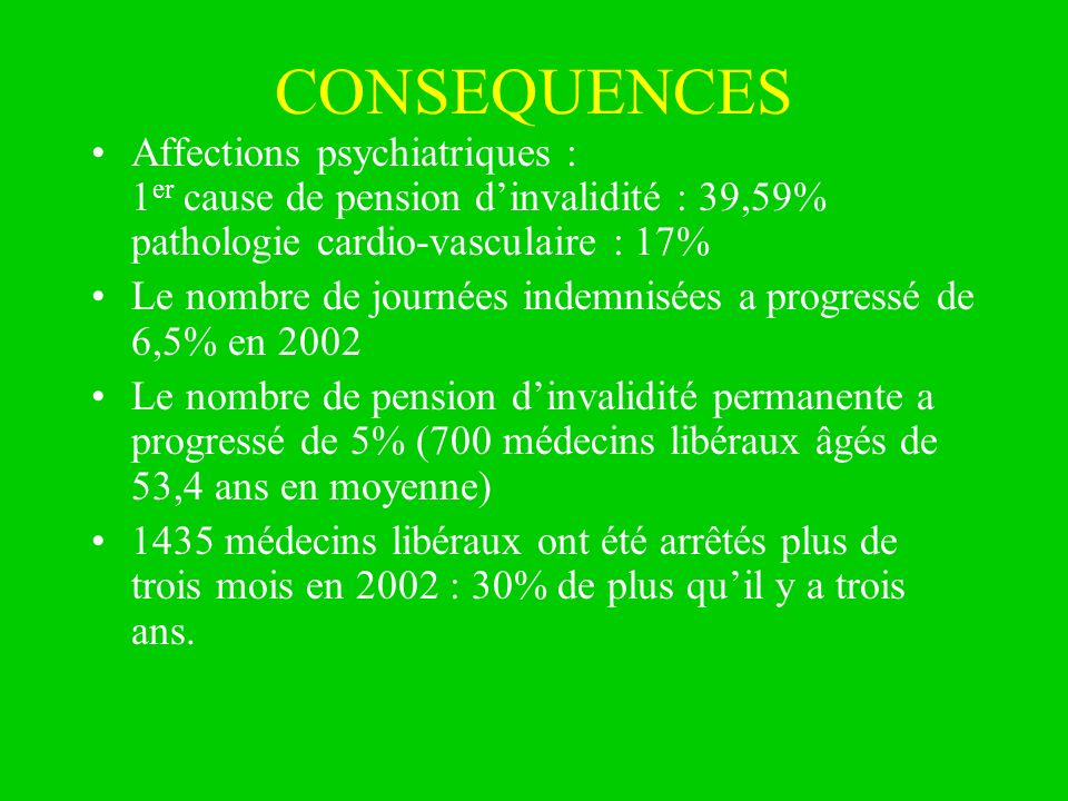 CONSEQUENCES Affections psychiatriques : 1er cause de pension d'invalidité : 39,59% pathologie cardio-vasculaire : 17%
