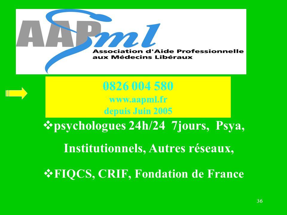 0826 004 580 www.aapml.fr depuis Juin 2005