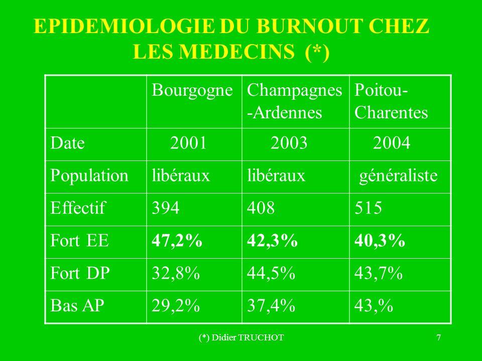 EPIDEMIOLOGIE DU BURNOUT CHEZ LES MEDECINS (*)