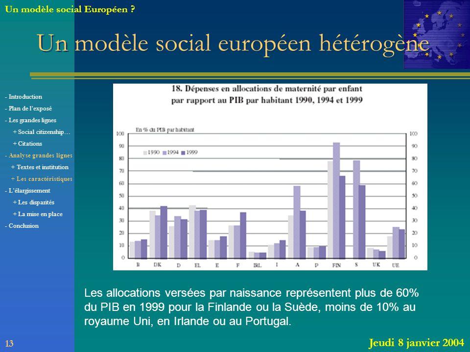 Un modèle social européen hétérogène