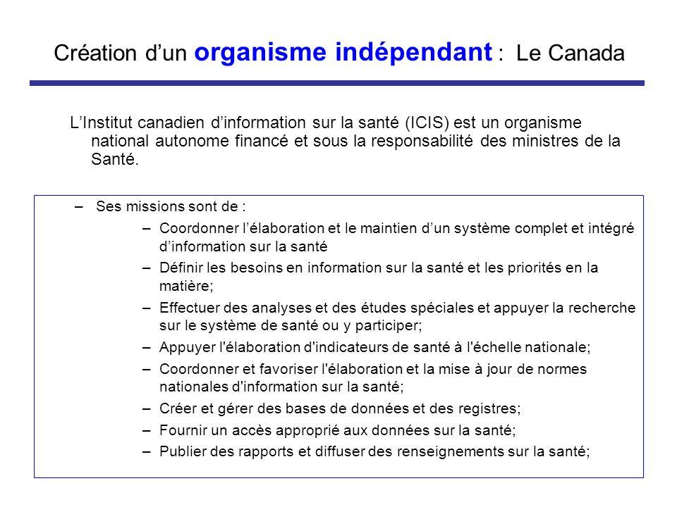 Création d'un organisme indépendant : Le Canada