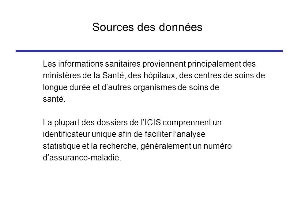 Sources des données Les informations sanitaires proviennent principalement des. ministères de la Santé, des hôpitaux, des centres de soins de.