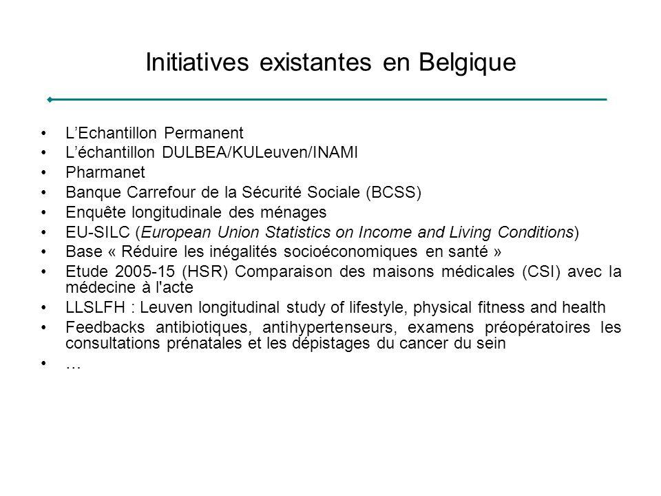 Initiatives existantes en Belgique