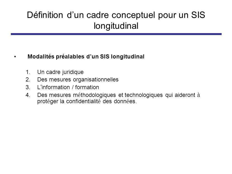 Définition d'un cadre conceptuel pour un SIS longitudinal
