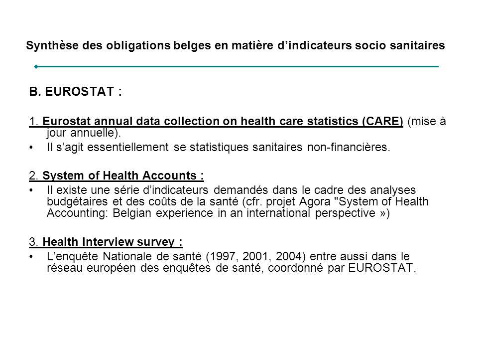 Synthèse des obligations belges en matière d'indicateurs socio sanitaires