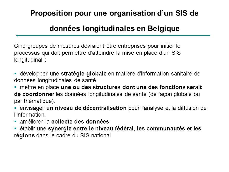 Proposition pour une organisation d'un SIS de données longitudinales en Belgique