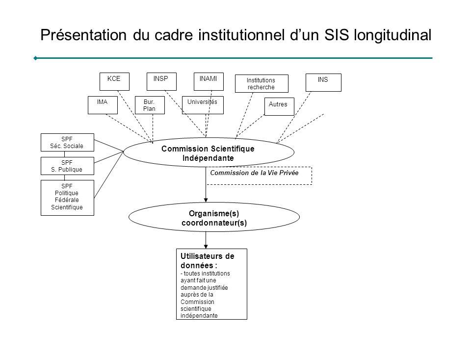Présentation du cadre institutionnel d'un SIS longitudinal