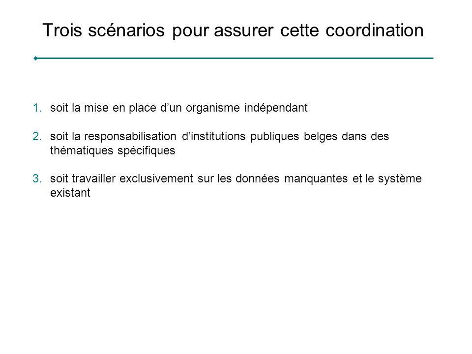 Trois scénarios pour assurer cette coordination