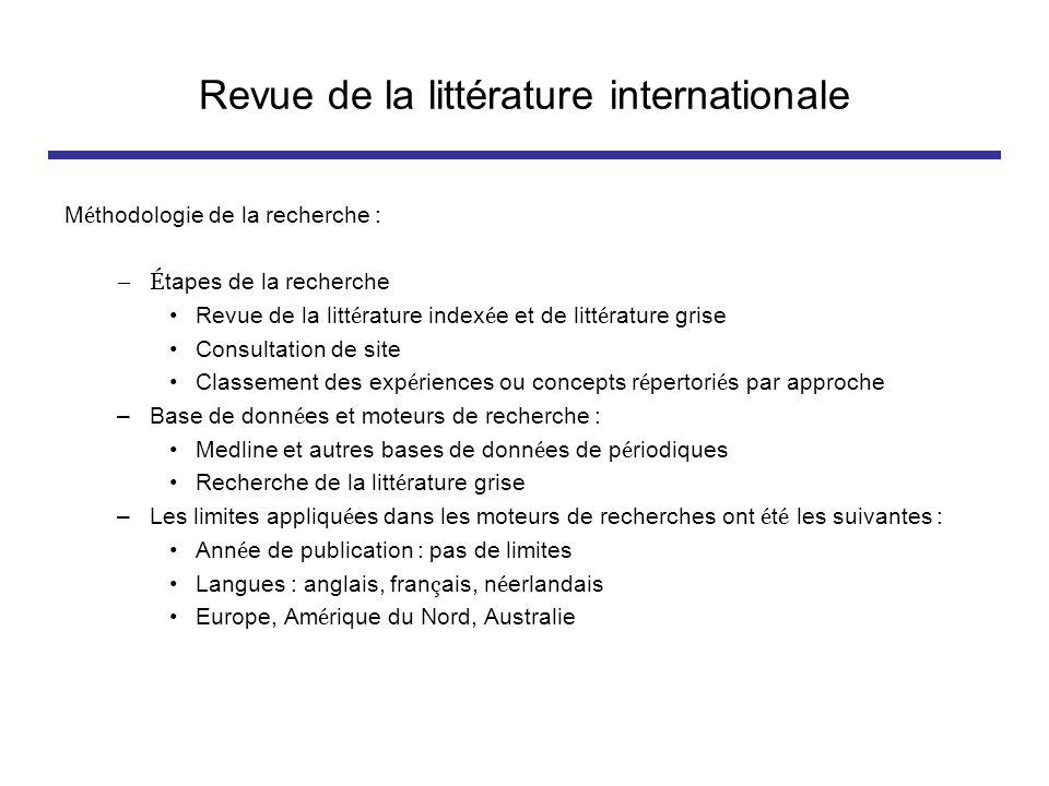 Revue de la littérature internationale