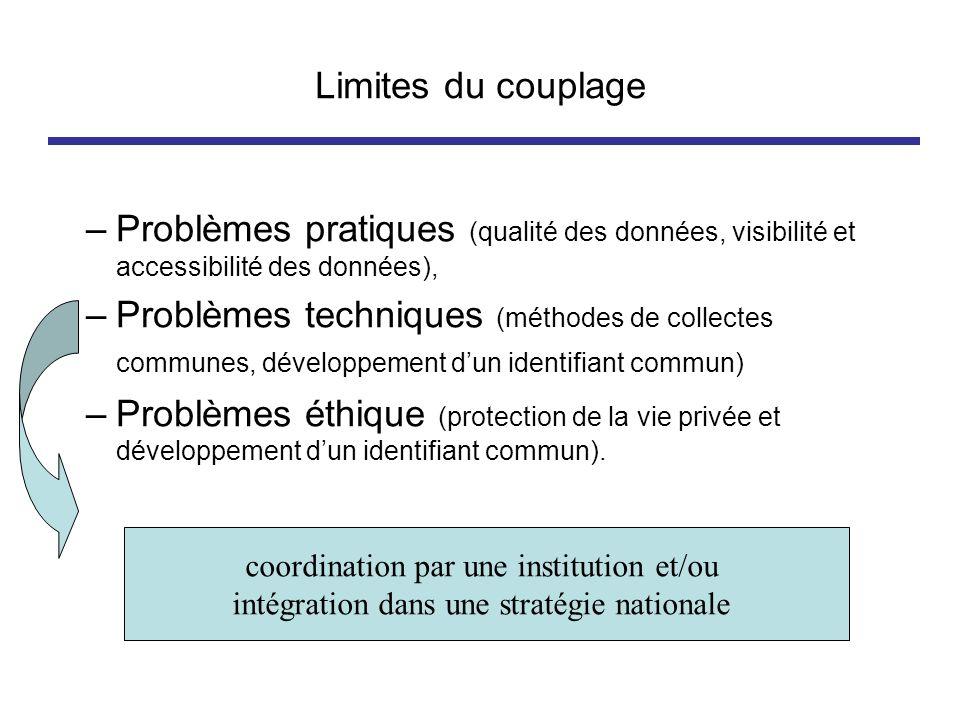 Limites du couplage Problèmes pratiques (qualité des données, visibilité et accessibilité des données),
