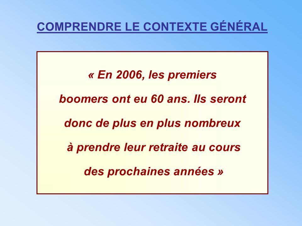 COMPRENDRE LE CONTEXTE GÉNÉRAL