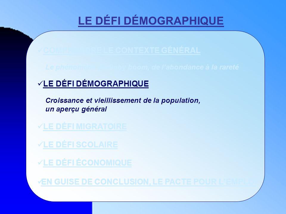 LE DÉFI DÉMOGRAPHIQUE COMPRENDRE LE CONTEXTE GÉNÉRAL