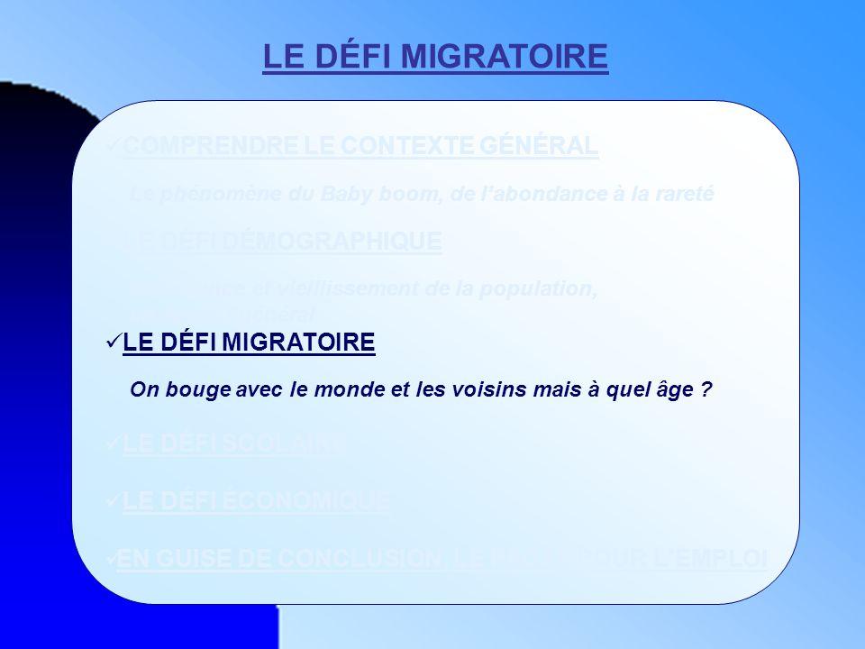 LE DÉFI MIGRATOIRE COMPRENDRE LE CONTEXTE GÉNÉRAL