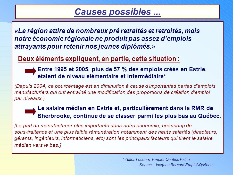 Source : Jacques Bernard Emploi-Québec