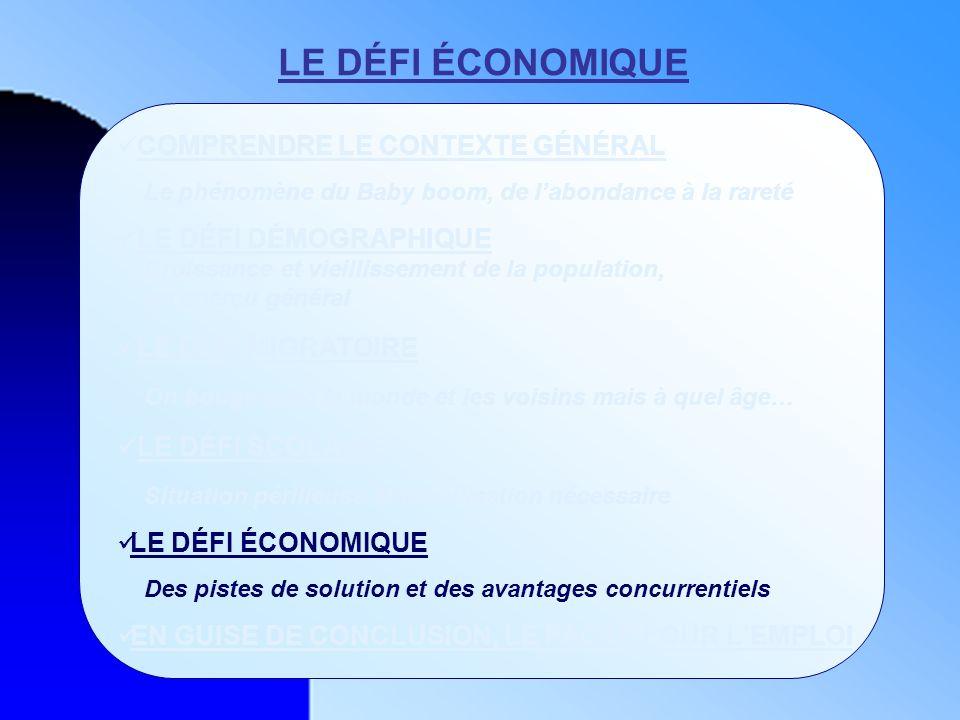 LE DÉFI ÉCONOMIQUE COMPRENDRE LE CONTEXTE GÉNÉRAL