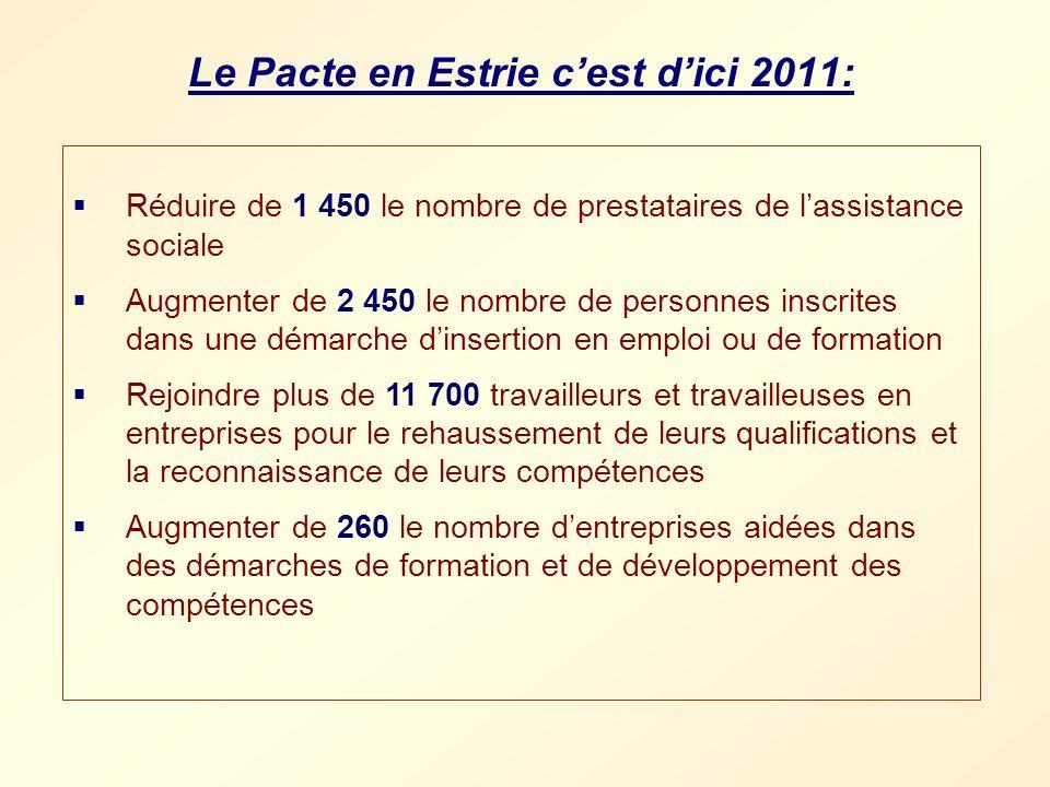 Le Pacte en Estrie c'est d'ici 2011: