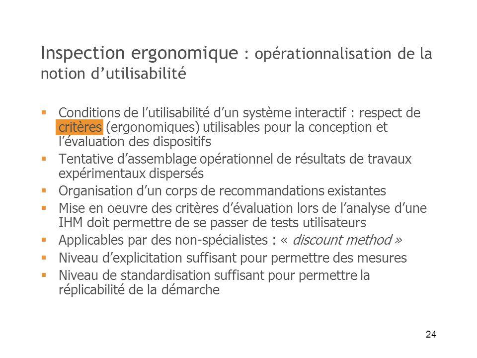 Inspection ergonomique : opérationnalisation de la notion d'utilisabilité