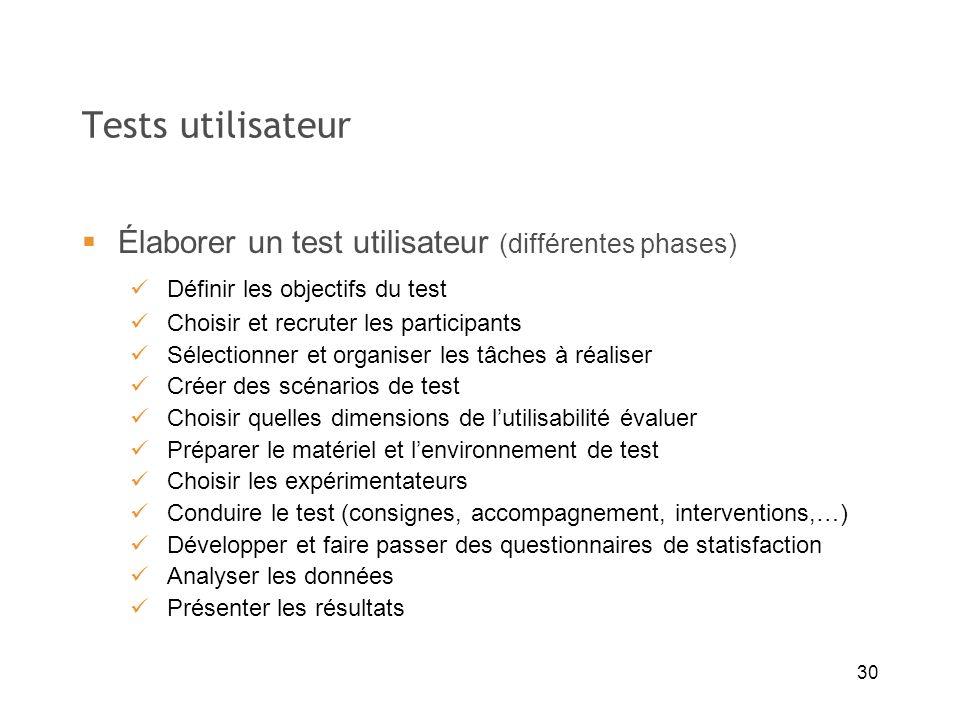 Tests utilisateur Élaborer un test utilisateur (différentes phases)