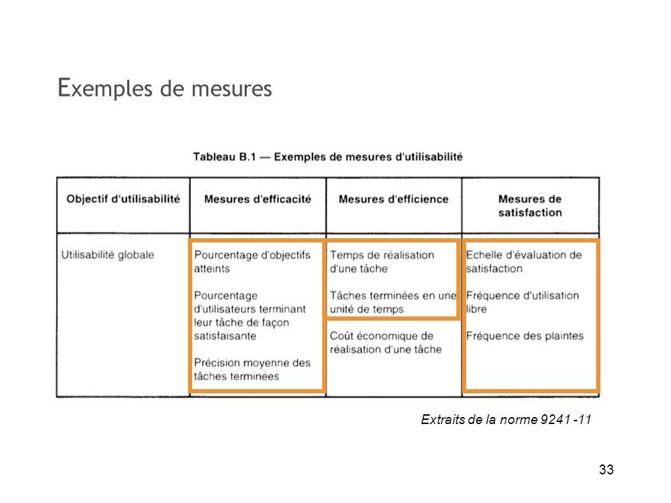 Exemples de mesures Extraits de la norme 9241 -11