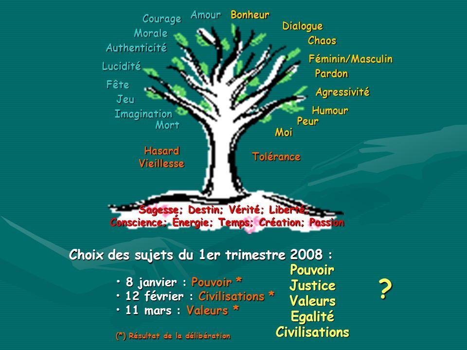 Choix des sujets du 1er trimestre 2008 : 8 janvier : Pouvoir *