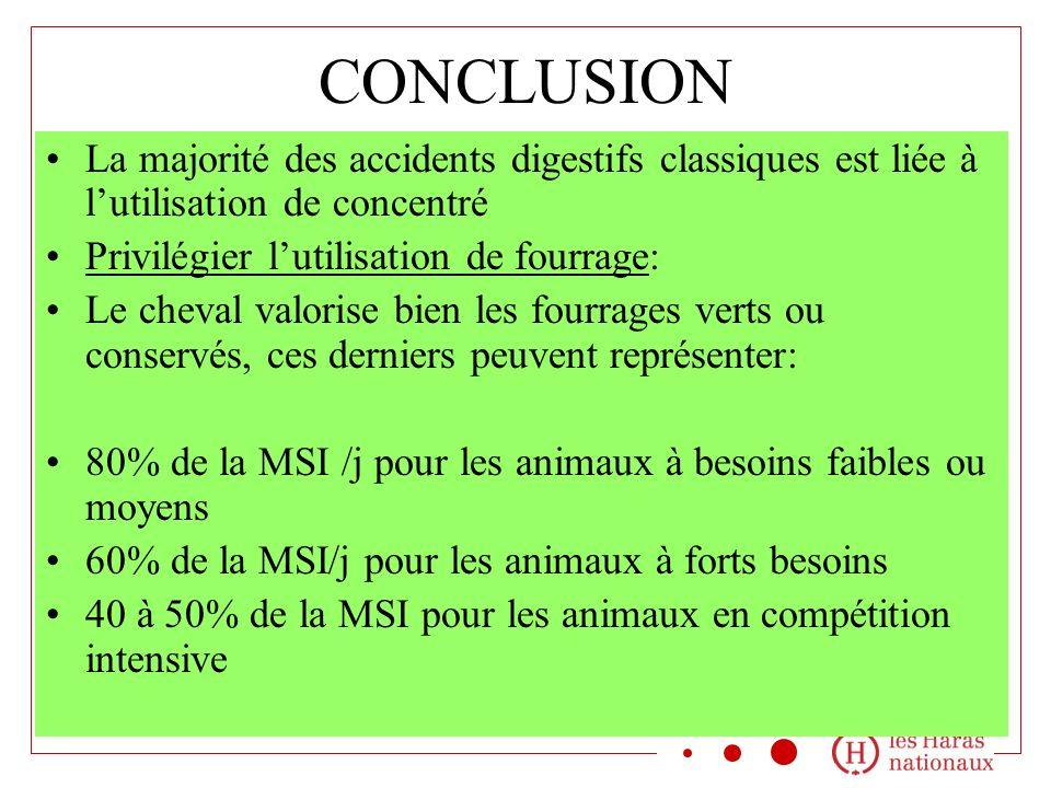 CONCLUSION La majorité des accidents digestifs classiques est liée à l'utilisation de concentré. Privilégier l'utilisation de fourrage: