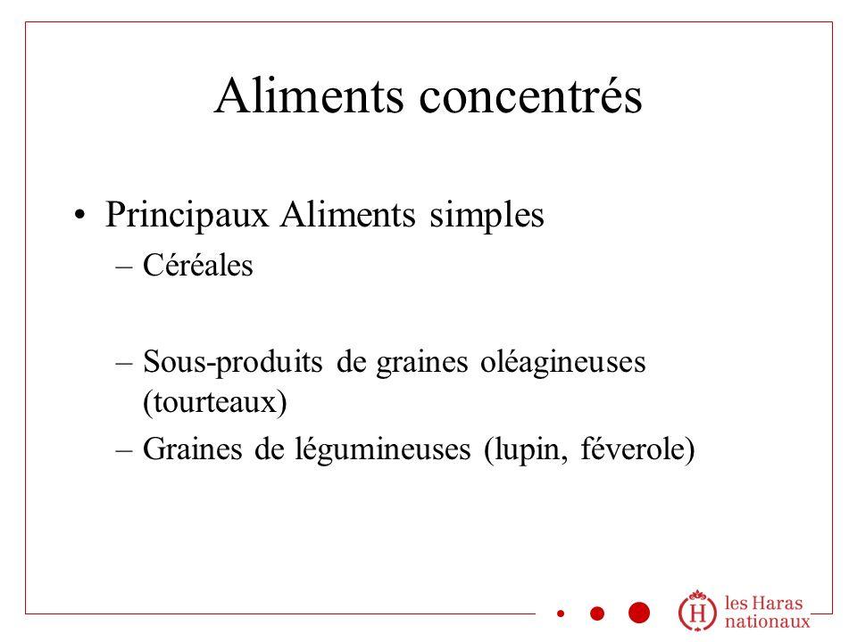 Aliments concentrés Principaux Aliments simples Céréales