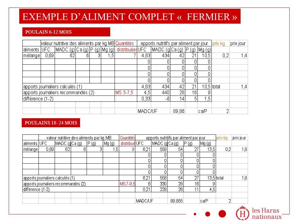 EXEMPLE D'ALIMENT COMPLET « FERMIER »