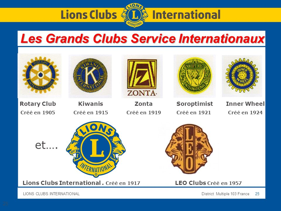 Les Grands Clubs Service Internationaux