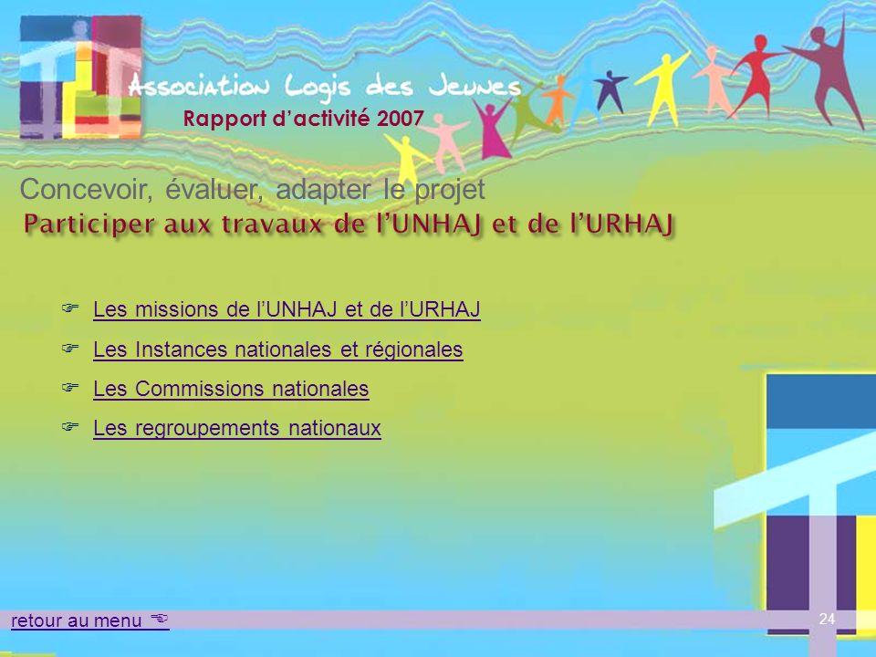 Participer aux travaux de l'UNHAJ et de l'URHAJ