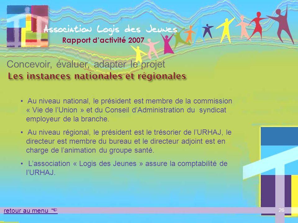 Les instances nationales et régionales