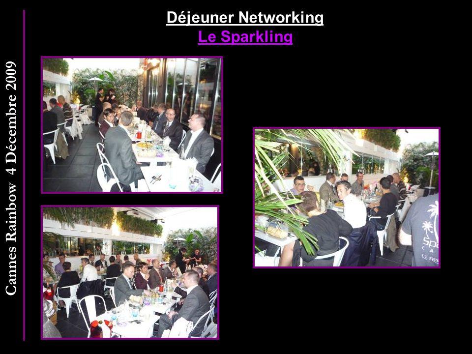 Déjeuner Networking Le Sparkling