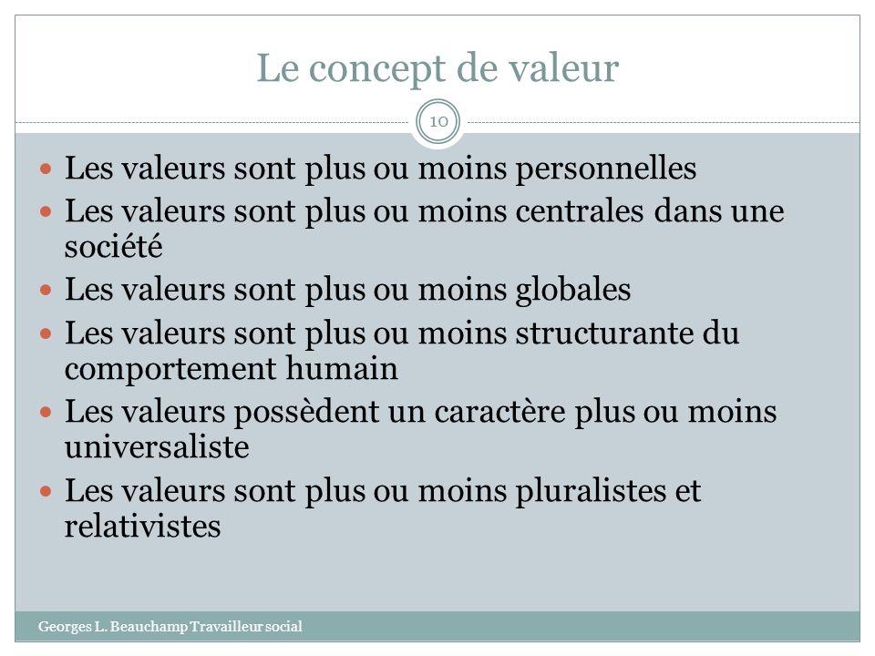 Le concept de valeur Les valeurs sont plus ou moins personnelles
