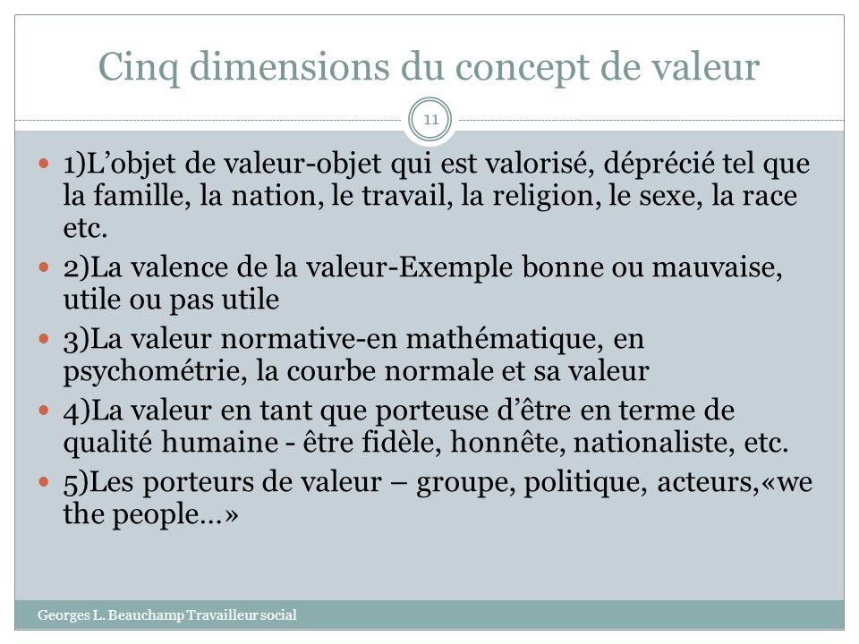 Cinq dimensions du concept de valeur