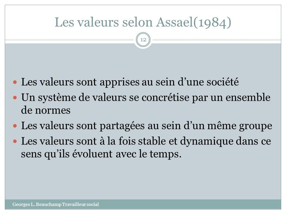 Les valeurs selon Assael(1984)