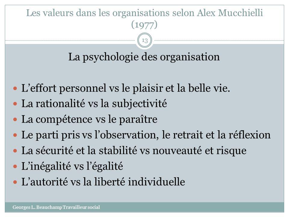 Les valeurs dans les organisations selon Alex Mucchielli (1977)