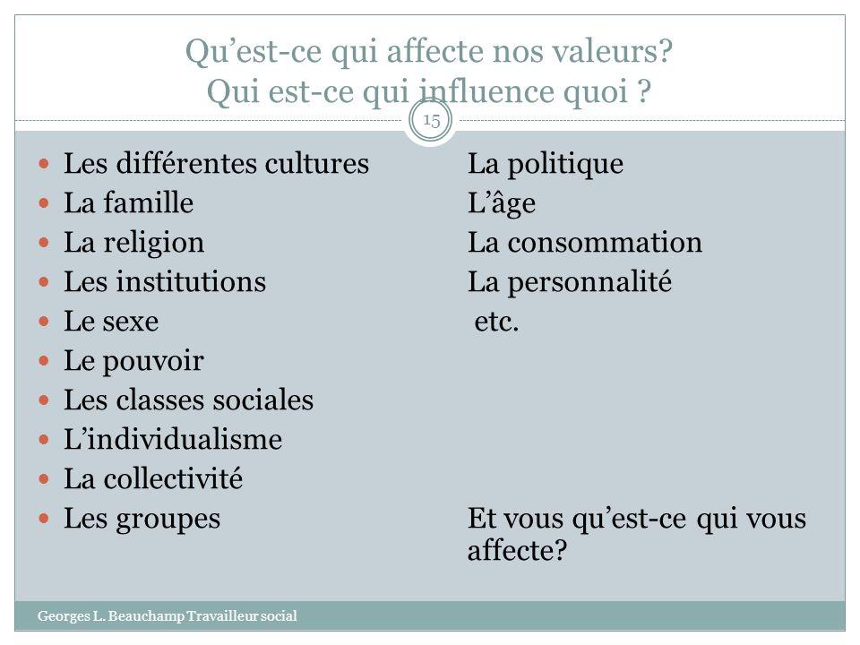 Qu'est-ce qui affecte nos valeurs Qui est-ce qui influence quoi