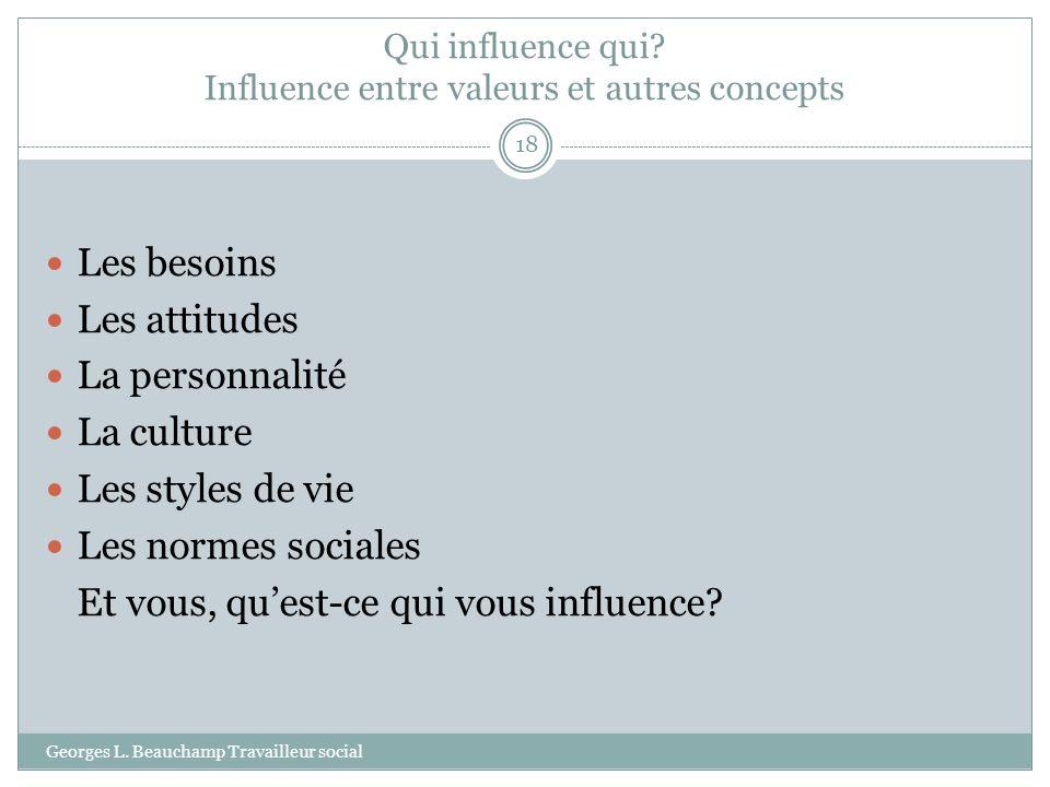 Qui influence qui Influence entre valeurs et autres concepts