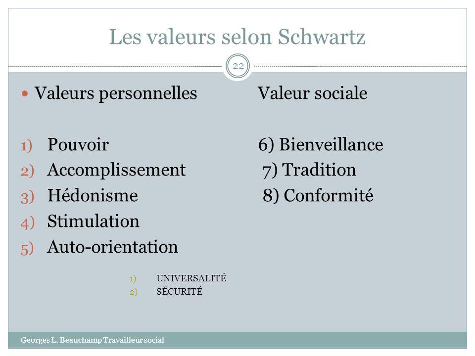Les valeurs selon Schwartz