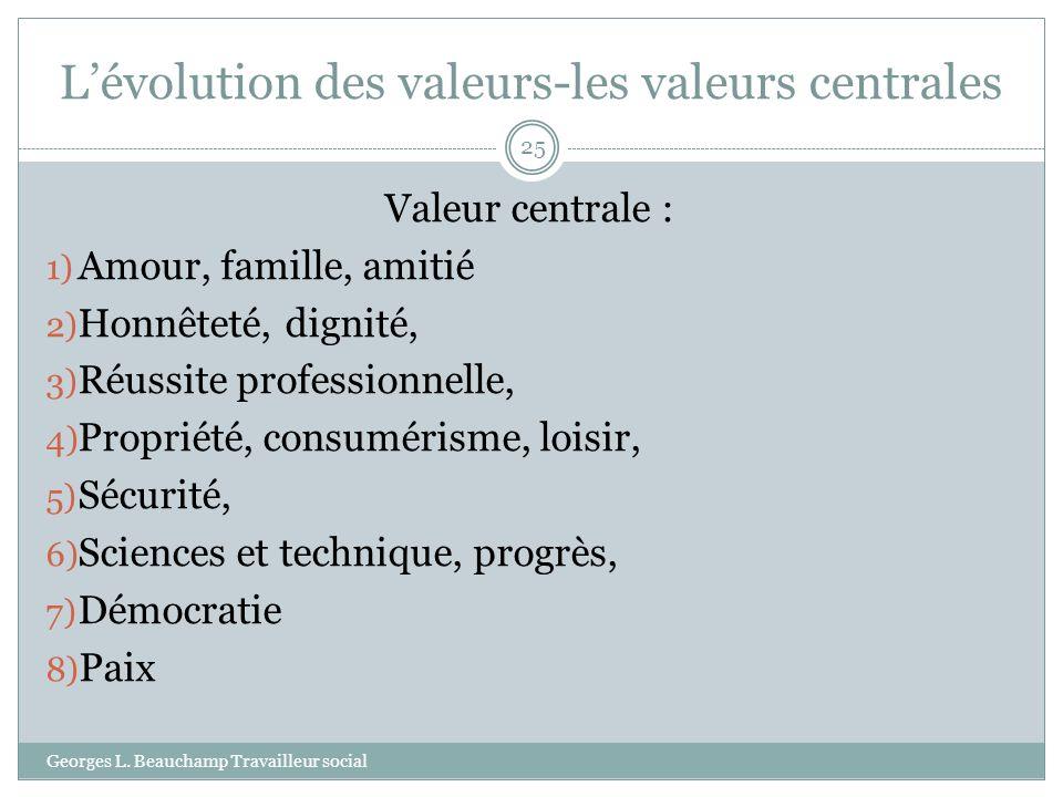 L'évolution des valeurs-les valeurs centrales