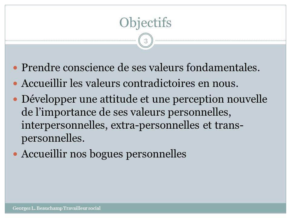 Objectifs Prendre conscience de ses valeurs fondamentales.
