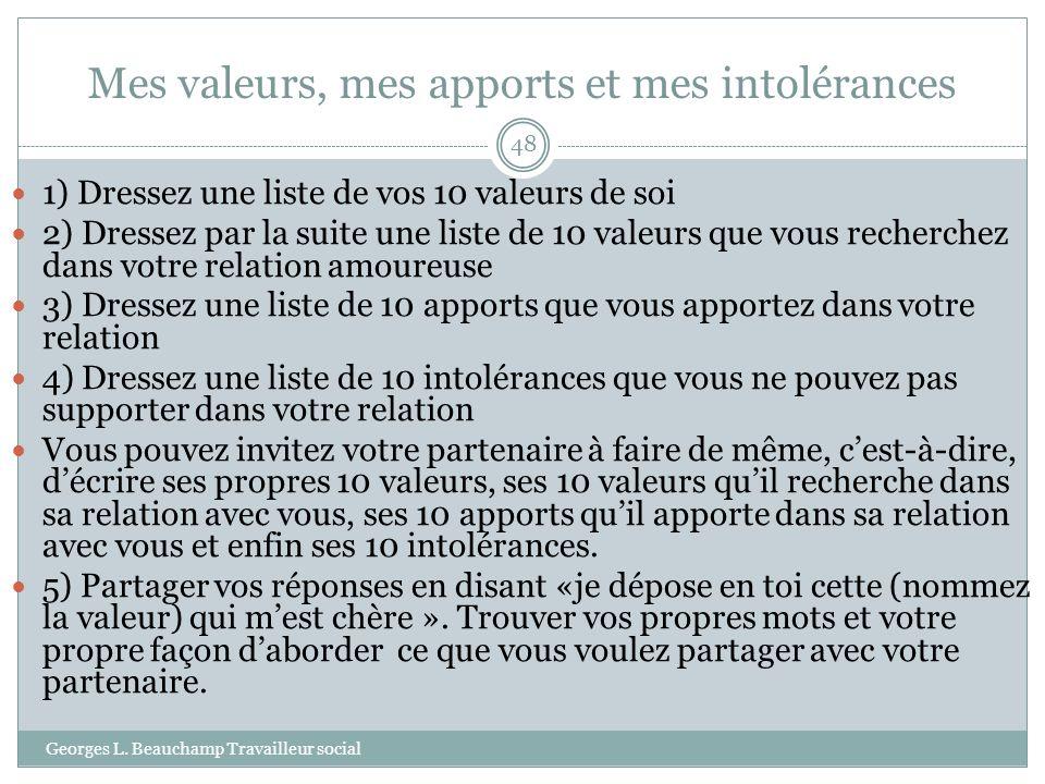 Mes valeurs, mes apports et mes intolérances