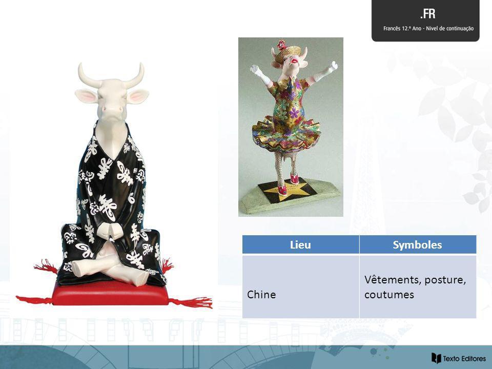 Lieu Symboles Chine Vêtements, posture, coutumes