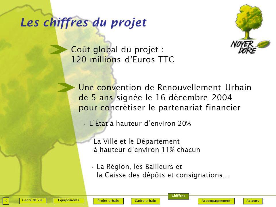 Les chiffres du projet Coût global du projet : 120 millions d'Euros TTC.