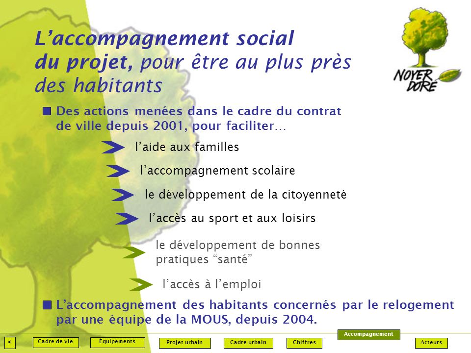 L'accompagnement social du projet, pour être au plus près des habitants