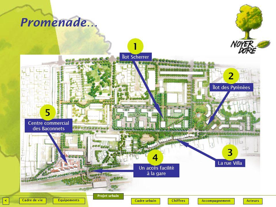 Promenade… 1 2 5 3 4 Îlot Scherrer Îlot des Pyrénées Centre commercial
