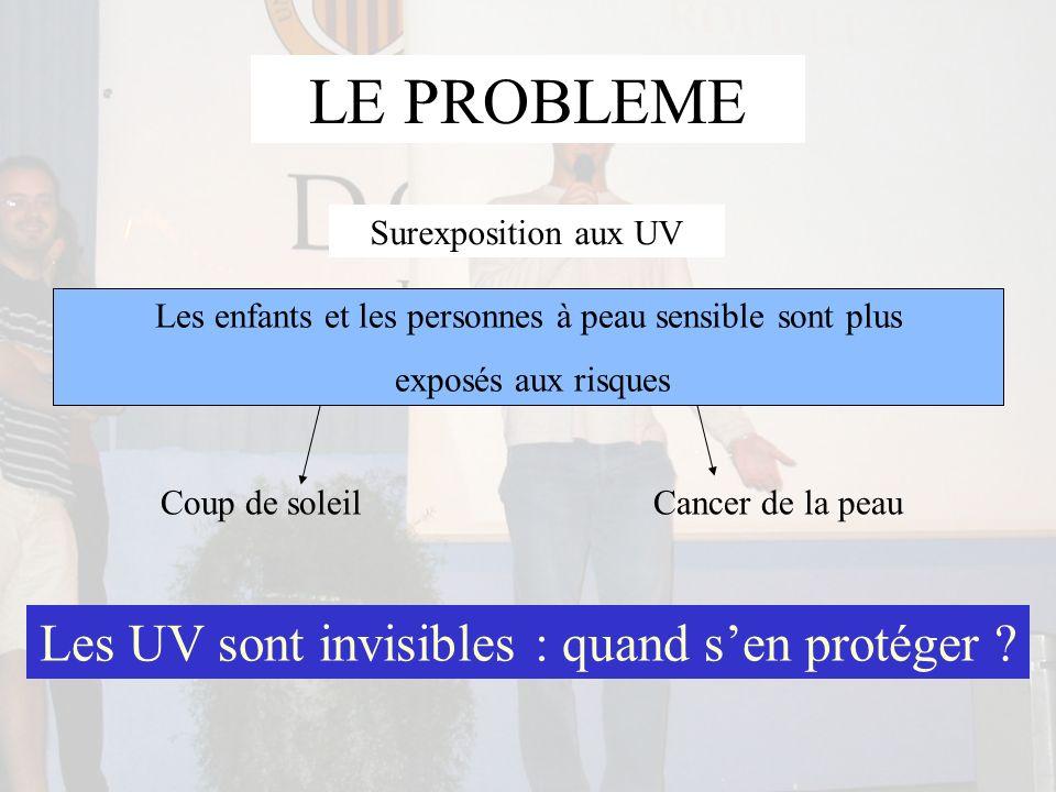 LE PROBLEME Les UV sont invisibles : quand s'en protéger